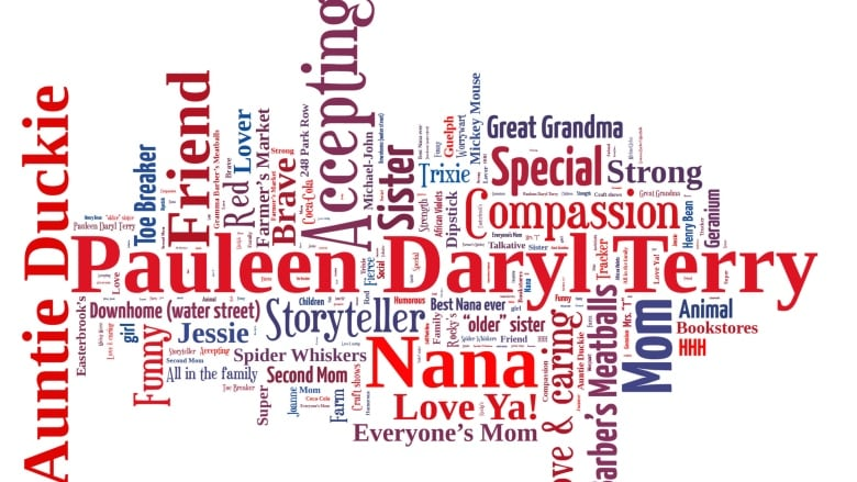 How word clouds offer solace to family members as a loved one dies